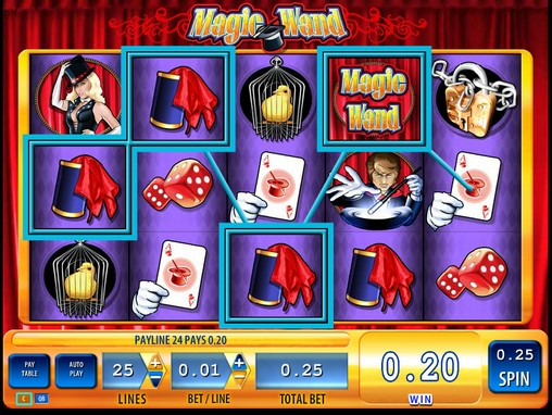Circus free spins -383718