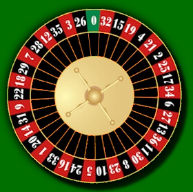 Roulette payout -426812